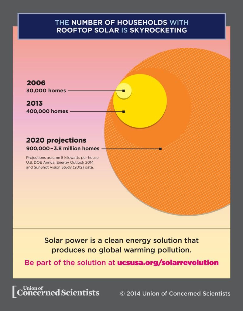 solar-power-panel-3-1200-800x1024